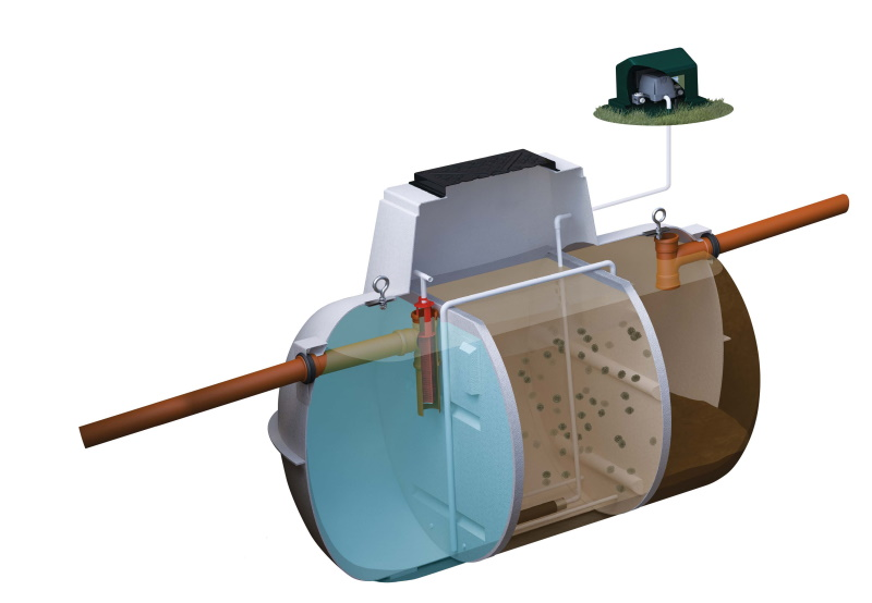 What are Sewage Treatment Plants